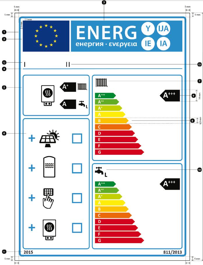 etichetta-energetica-athsoftware