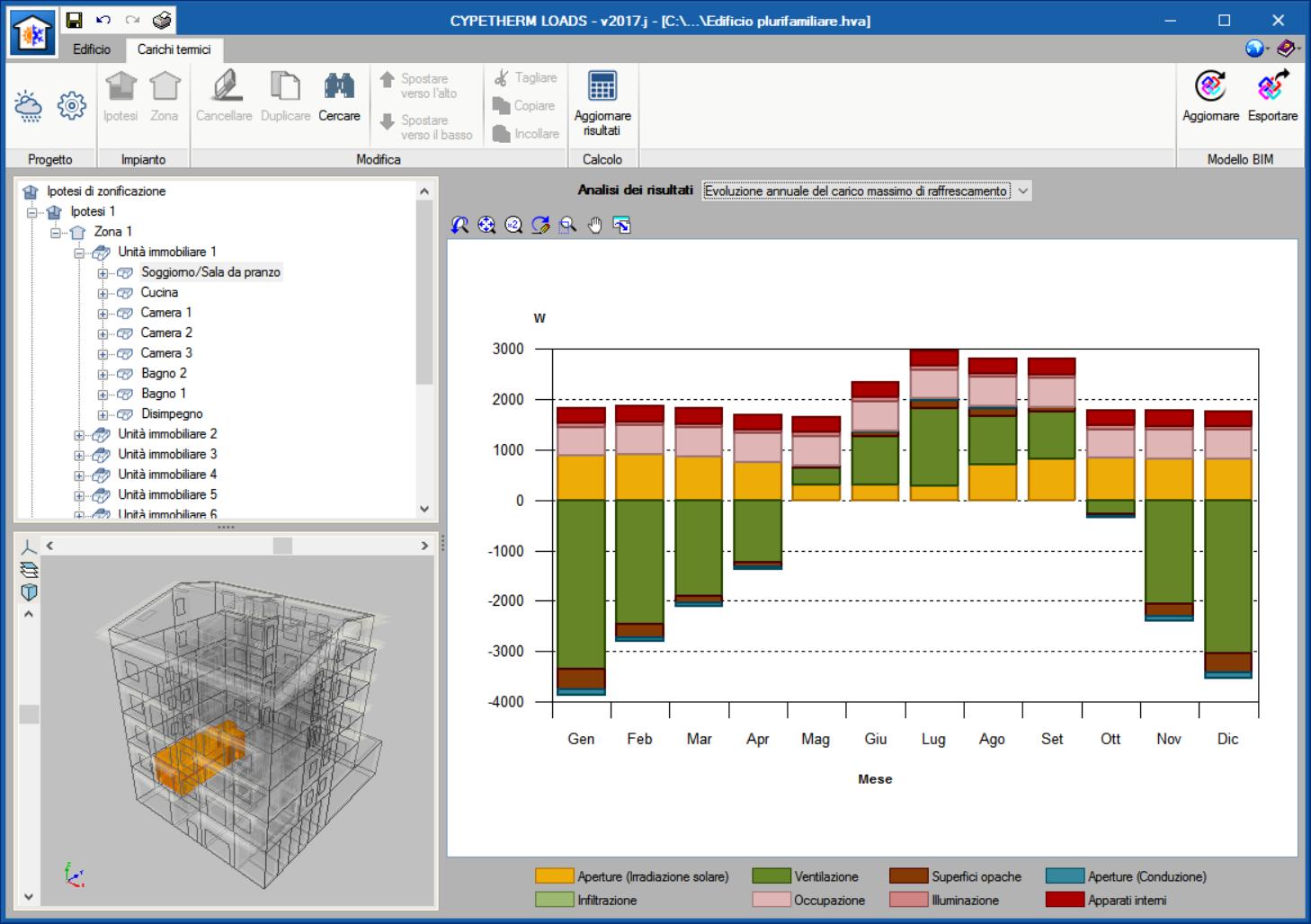 Webinar cype suite maggio giugno 2018 software for Software di progettazione di edifici domestici